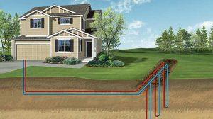 Pompa de căldură – soluția eficientă de încălzire a caselor pe timp de iarnă! Bate centrala termică pe gaze, lemne sau peleți